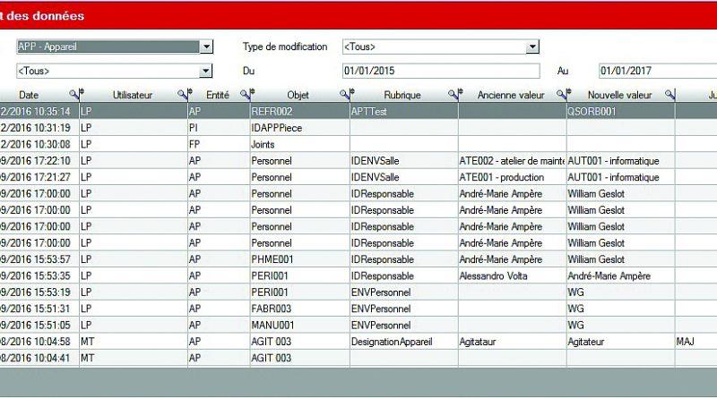 QUALIMS - gestion des droits - audit des données