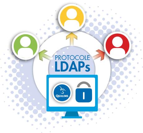 Protocole LDAPs